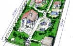 Где на участке 5 соток построить дом