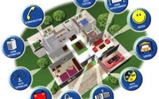 Для чего была создана система умный дом
