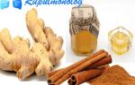 Имбирь от кашля рецепт с медом для детей